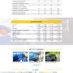 Создание Landing Page Мойка «Олимпийская»-2