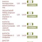Разработка мобильной версии интернет магазина «Козацький перекус»-2