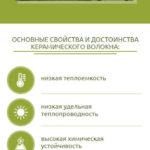 Разработка мобильной версии интернет магазина «Керамоволокно»-1